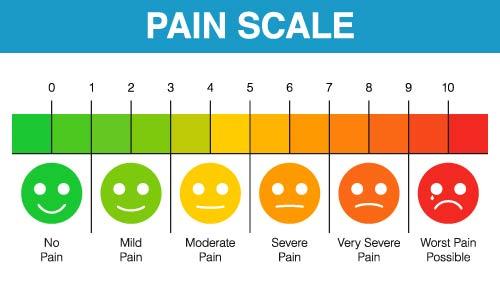 Pijnschaal